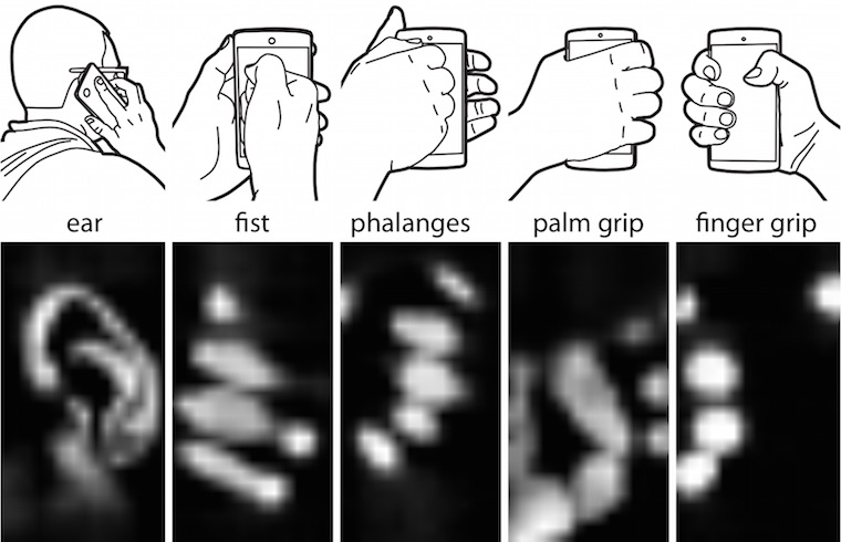 Bodyprint: Raw capacitive image and recognized poses